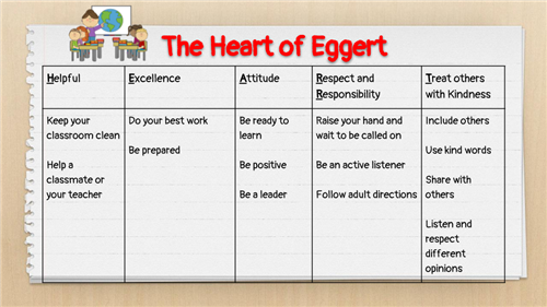 Heart of Eggert Matrix for the Classroom