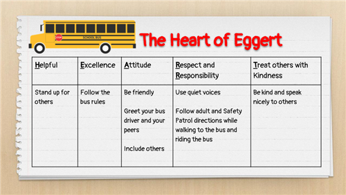 Heart of Eggert Matrix for the Bus