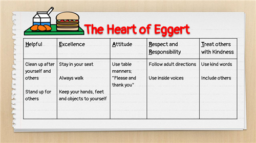 Heart of Eggert Matrix for the Cafeteria