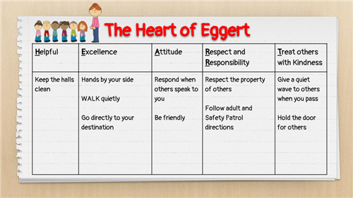 Heart of Eggert Matrix for the Hallway