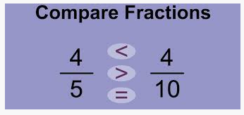 compare fraction practice